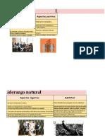 Tarea en Clase Grupos (1)