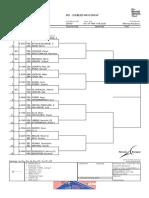 Double messieurs - Tournoi international de tennis Nevers-Nièvre 2021