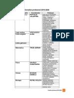 Consiliul Profesoral 2019 2020 de Postat