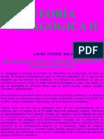 1 Teoría Pedagogica II LIC. LCE-3 CLASES 27-SEP-2021