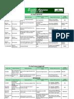 Eventos Agrarios Octubre 2021 (1)