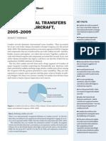 International transfers of combat aircraft, 2005–2009