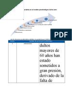 ED06_Registro de variables en el modelo psicobiológico de De León