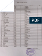 29052017 Daftar Pasien Non intervensi