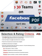 Top 30 Sports Teams on Facebook