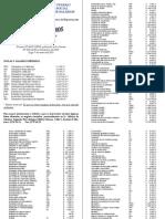 Lista Salarios I Semestre 2011