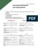 Arkansas State University Spring Game Roster