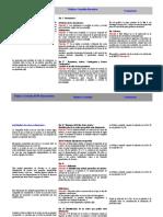 Casuistica y Aplicacion de la NIIF - SEM 5