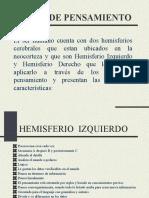 TIPOS DE PENSAMIENTO