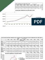 precios de trasferencia-balanze comercial