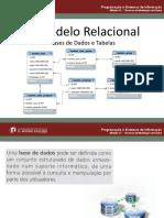 01-ModeloRelacional-BD-Tabelas