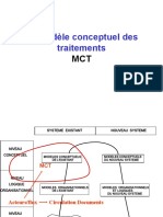 6.MCT