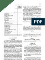 Embalagem e Materiais - Legislacao Portuguesa - 2011/04 - DL nº 55 - QUALI.PT
