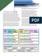 Business_Process_Framework