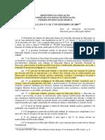 5 Diretrizes Curriculares Nacionais para a Educação Infantil, Brasília, DF, 2009.