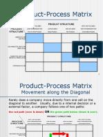 PP & SP Matrices (Handout)