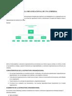 Actividad 1. Estructura de una empresa