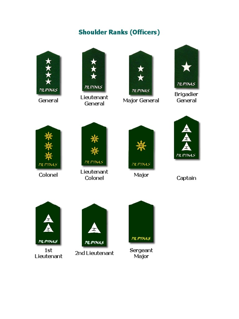 Philippine army shoulder ranks biocorpaavc Images