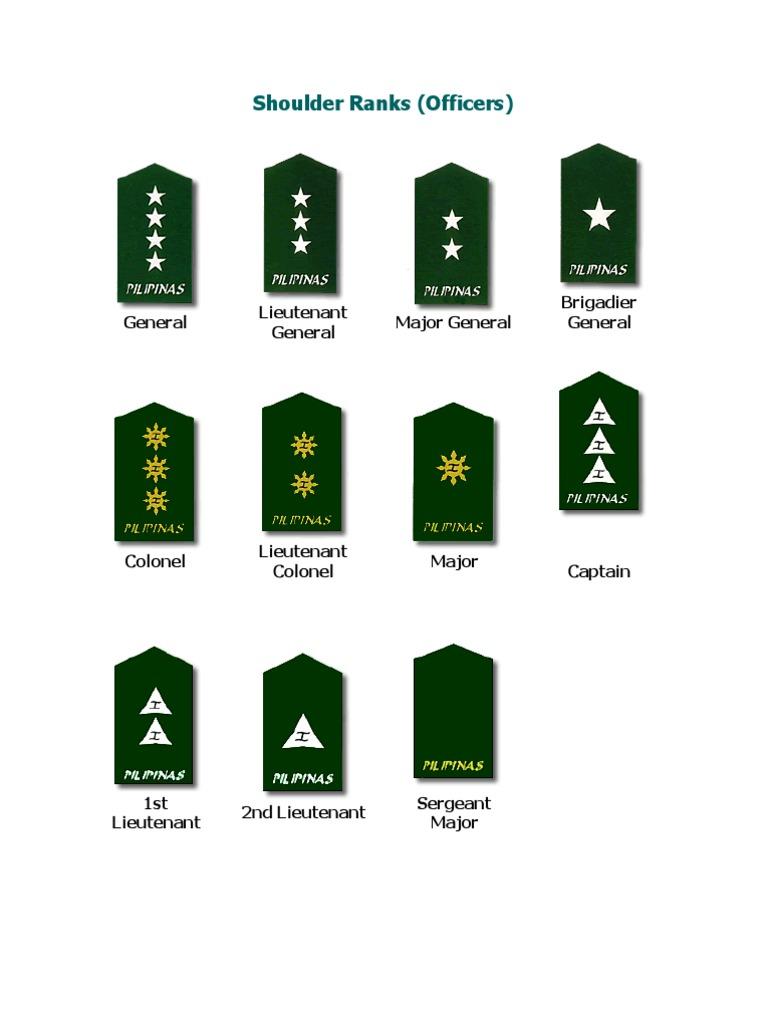 Philippine Army Shoulder Ranks