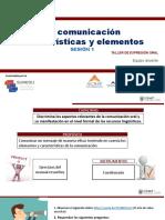 Semana 1. La comunicación, características y elementos- 2020-I