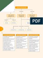 Guía 10 - Estrategias de Evaluación pag15