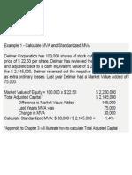 creatng value slides