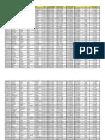 Base de données RH