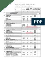 Tabel Laporan Kinerja 2015 FIX