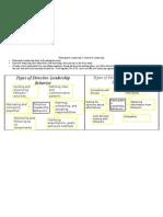 Participative Leadership vs Directive Leadership