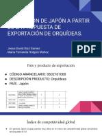 Parcial 1-Comercio Internacional