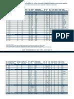 H_N_Laborierungsdaten_2010(4)