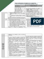 Nuevos criterios para la liberación del aislamiento COVID 19