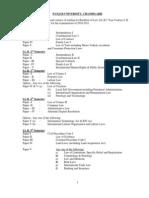 Syllabus for LL.B. 2010-11