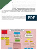 ACTIVIDAD 01 EVALUACIÓN,ACREDITACIÓN Y CERTIFICACIÓN DE LA CALIDAD EDUCATIVA