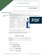 Ficha Formatativa Tabelas e Gráficos Variáveis Continuas