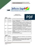 Actualización Normativa al 07 de Octubre de 2021