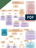 Microsoft+PowerPoint+-+EKG+Flowchart+Mini+II+version+and+Regular