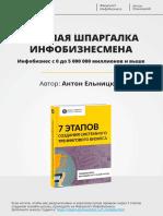 7-etapov-sozdania-sistemnogo-treningovogo-biznesa