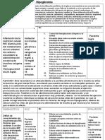 diagnosticos enfermeria .ppt3