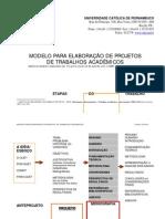modelo de trabalho acadêmico