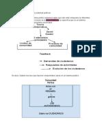 Resumen - Pasquino - El análisis de los sistemas políticos