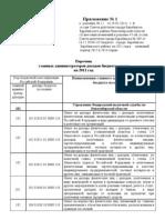Приложение № 1.                                                                Перечень главных администраторов доходов бюджета города  на 2011 год