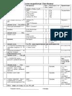 Схема Выработки Chardonnay 2021