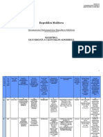 Registru-cadouri PRM 2021 (Trim. I-II)