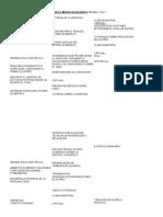 CRONOGRAMA DE ACTIVIDADES - ESTRÉS ACADÉMICO