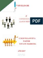 7 niveles de autoridad establecidas por Dios en esta tierra