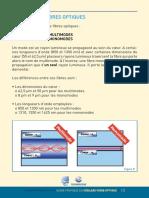 cablagefibre optique-13-32