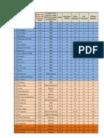 VOTACIÓN EN LIMA METROPOLITANA (%votos válidos)