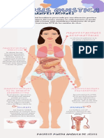 Fibrosis Quistica Infografia