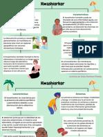 Mapas de Kwashiorkor